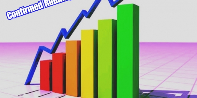 FINANCIAL ACCOUNTING ANALYSIS AND REPORTING – Almost Running